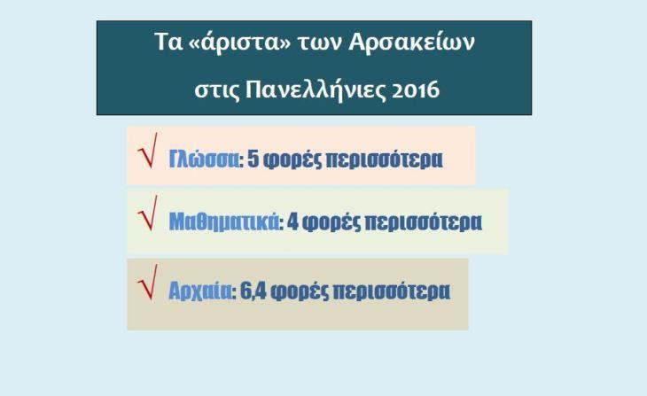 statistika-1stpage
