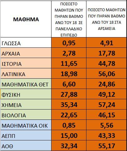 statistikaFE-panellhnies-2