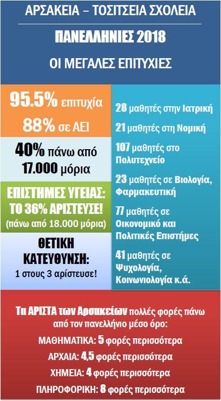 infographic-2018-panellhnies